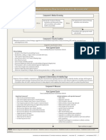 Knee Sprain Revision Decision Tree and Components(1)