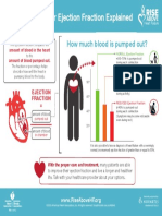 HF and Your Ejection Fraction Explained 481884.pdf