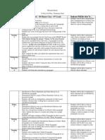 15-day unit for final portfolio