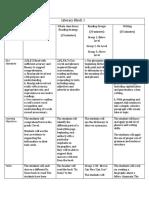 literacy unit plan