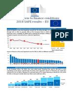 SME A2F Country2018 EU