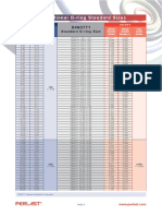 Oring_sizes_DIN3771.pdf