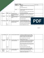 Celta Tp9 Procedure Sheet