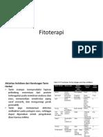Fitoterapi Diare