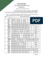 CORRIGENDUM_Notice-636738284710163750.pdf