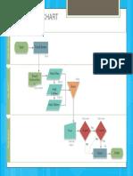 Flow Chart Template 03.pptx