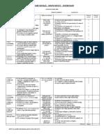 Evaluare Inițială 2018-2019