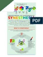 Sinestezia - Ce Este