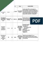Tabla Comparativa (1)