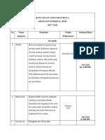 Anggaran Kegiatan Internal Mms 20172018