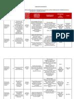 Estandares Para Acreditacion de Ingenieria 1 - 24