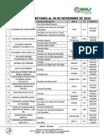 Lista oficial de empresas a nivel nacional autorizadas para elaborar  panetones y roscas navideñas