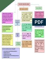 Mapa Inclusion e Insercion Laboral