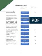 Diagramas Cisneros