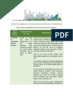 PI SHG S1 1Recurso Adicional Impactos Ambientales Acuáticos Atmosféricos