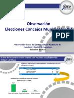 Elecciones Concejos Municipales