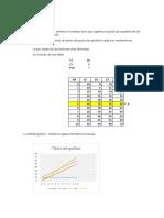 tarea punto de equlibrio.pdf