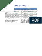 Perbedaan Forex dan Saham