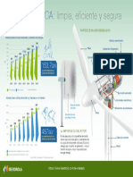 Infografia Energia Eolica