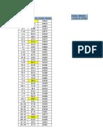 Extracciones Excel