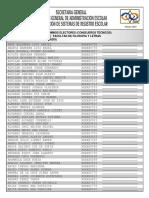 Consejo Técnico - Lista de Alumnos Electores 2019-1