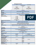 Ficha técnica Nuevo Punto.pdf