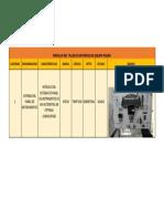 Sistema Del Panel de Instrumentos - Tecsup_norte