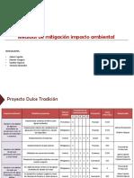 Medidas de Mitigación Impacto Ambiental
