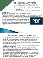 TIps Metodologia Formacion Proyectos