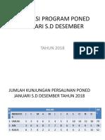 Evaluasi Program Poned