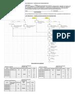 Actividad Metodo Simplex Diagrama de Proceso 2