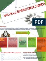 VALOR-DE-DINERO-EN-EL-TIEMPO  expo.pptx
