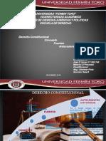 Infograma Clase de Procesal Constitucional