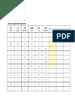 Accuracy class comparison.pdf