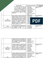 Epi genes.pdf