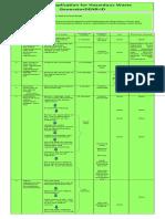 Online Application for DENR HWG ID.pdf