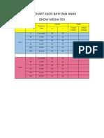 Size Chart Kaos Bayi Dan Anak Gmt