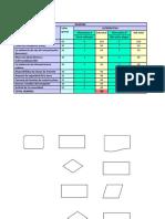 Factores Trabajo Final 077