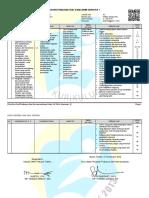 kisi-kisi-soal-prakarya_uas-1.pdf