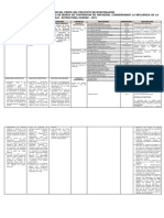Matriz Del Perfil Del Proyecto de Investigacion