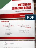 METODO_DE_INTEGRACION_DOBLE_RM_UCV_2018.pdf
