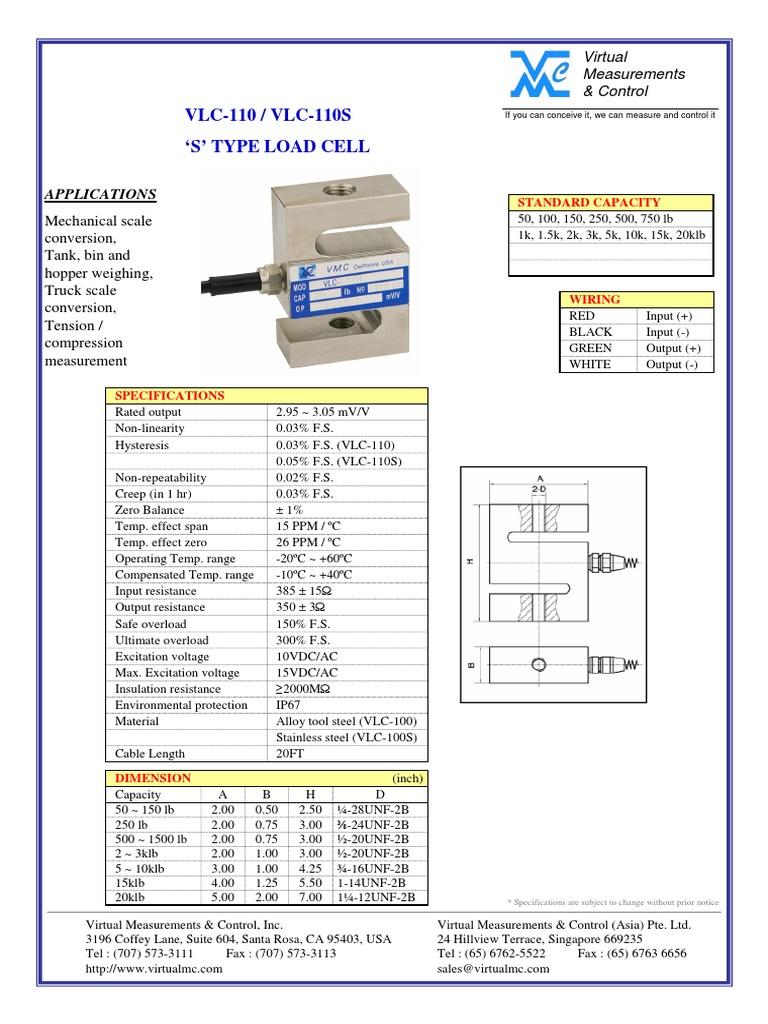 VLC-110 | Electrical Engineering | Electromagnetism