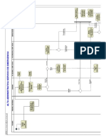 Diagrama de Procesos Emergencia Alta