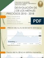 Análisis de Evolución de Precios de Los Metales Preciosos 2010 - 2018