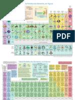 tabela periodica interativa