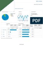 Analytics Vista Prueba Visión General de Adquisiciones 20181030-20181129