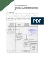 Proceso de Compra Sector Salud