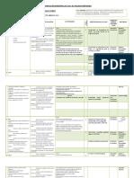 Planificación Mensual 4º Basico Taller JEC Ingles