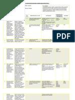 Planificación Educación FísicaSegunda Unidad 2018