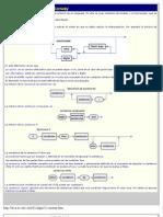 diagramas_de_conway